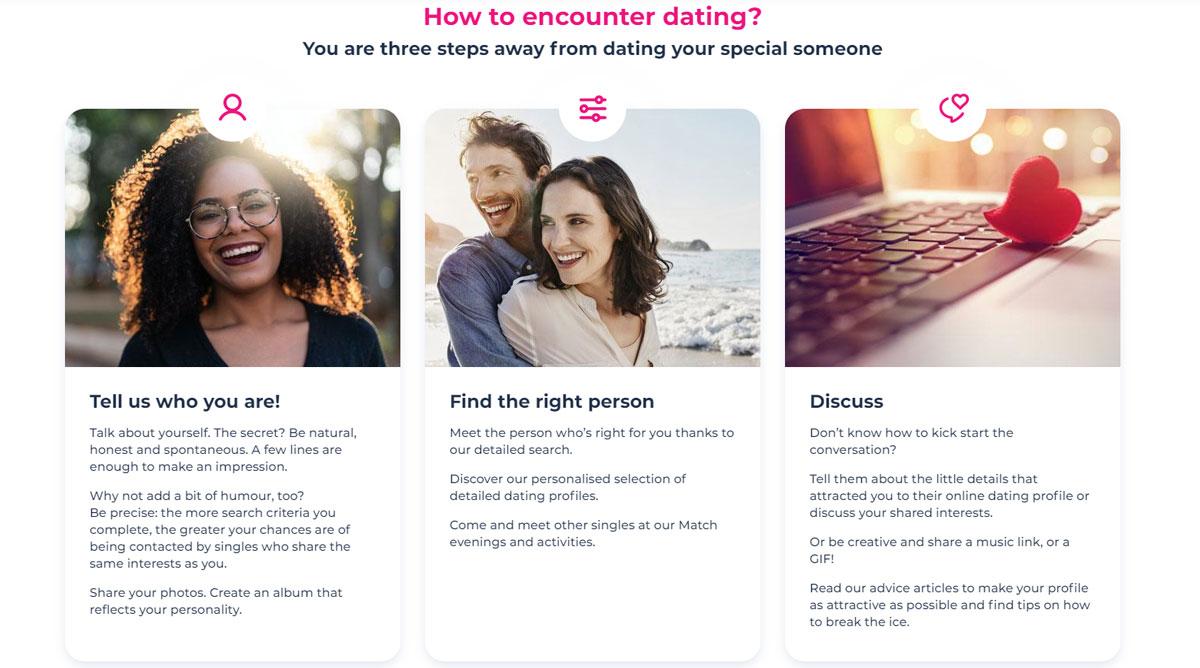 Match.com how it works